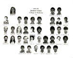 MUSC College of Medicine Juniors 1985 E-K
